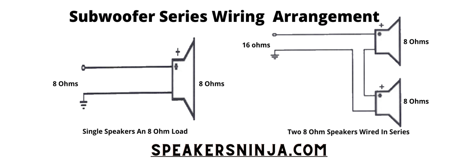 What Hits Harder 1 Ohm or 4 Ohm? [Apr 2021] - Speakers Ninja