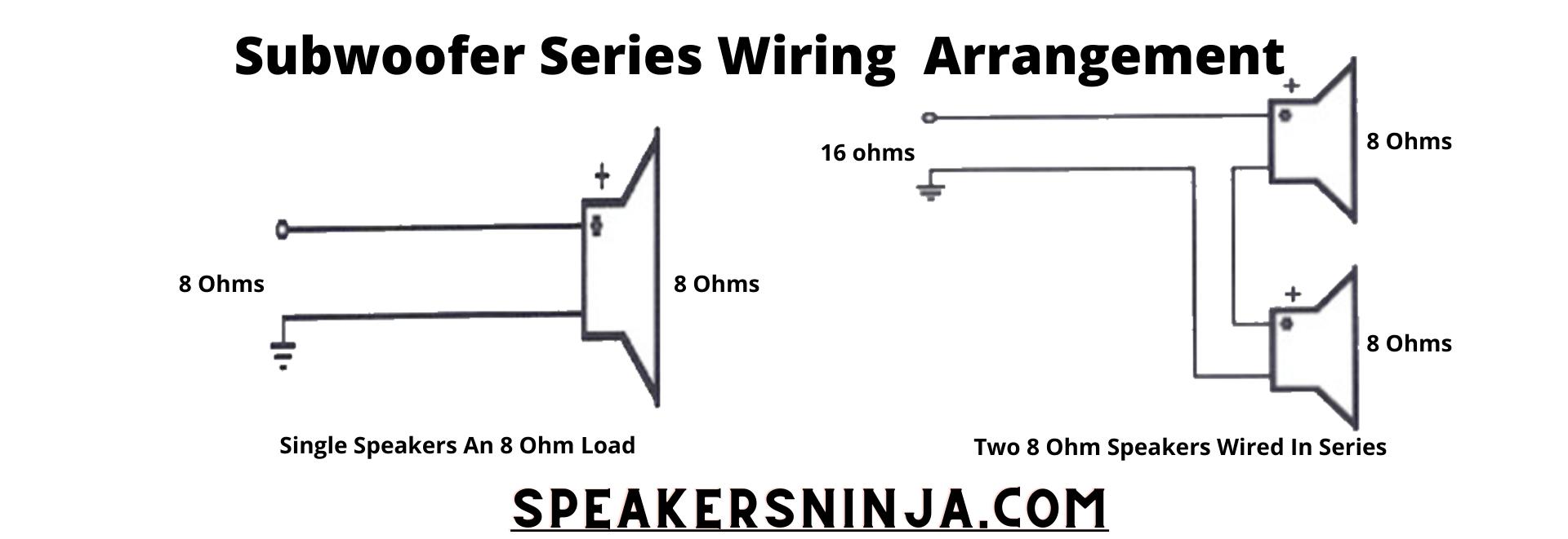 Subwoofer Series Wiring Arrangement